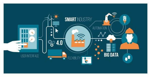 Infoz Software Solution : IT, IOT and IIOT mobile solution